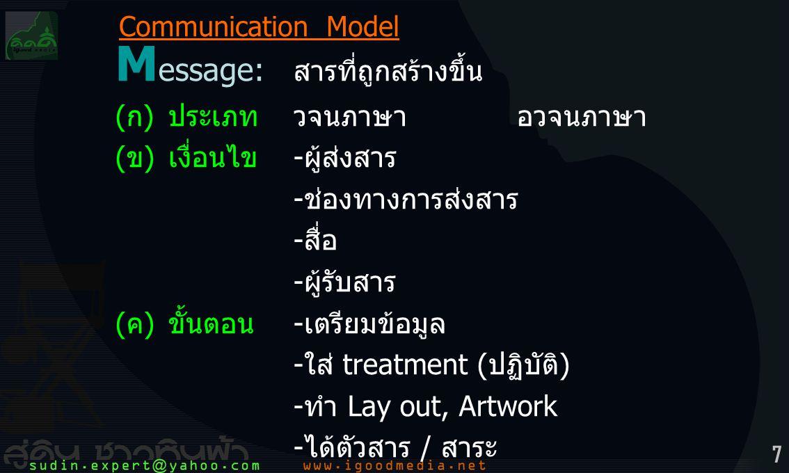 7 M essage: สารที่ถูกสร้างขึ้น (ก) ประเภทวจนภาษา อวจนภาษา (ข) เงื่อนไข-ผู้ส่งสาร -ช่องทางการส่งสาร -สื่อ -ผู้รับสาร (ค) ขั้นตอน-เตรียมข้อมูล -ใส่ treatment (ปฏิบัติ) -ทำ Lay out, Artwork -ได้ตัวสาร / สาระ Communication Model