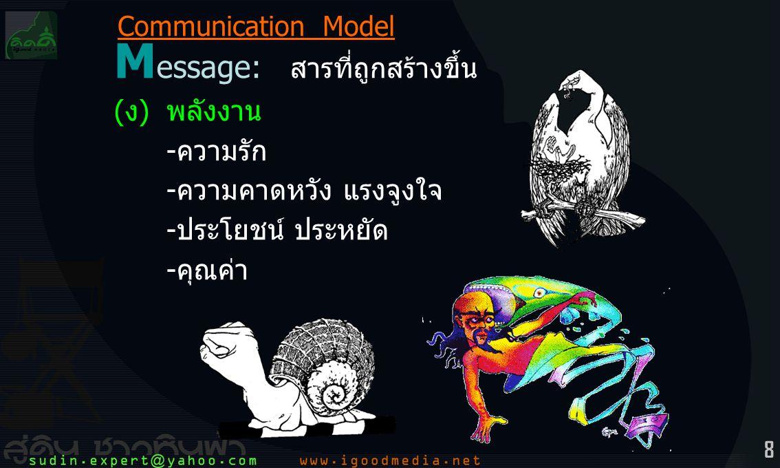 19 E ffect: เกิดผลกระทบต่อผู้รับสาร สะดุดตา สะดุดใจ สะดุดประสาทสัมผัสทั้ง 5 -Knowledge -Attitude -Practice Communication Model