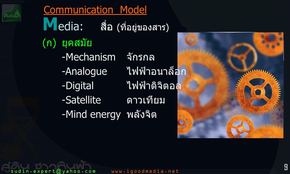 9 M edia: สื่อ (ที่อยู่ของสาร) (ก)ยุคสมัย -Mechanismจักรกล -Analogueไฟฟ้าอนาล็อก -Digitalไฟฟ้าดิจิตอล -Satelliteดาวเทียม -Mind energyพลังจิต