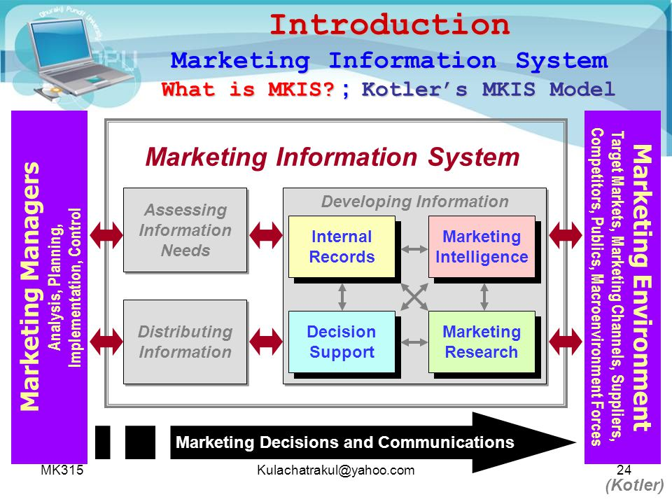 MK315Kulachatrakul@yahoo.com24 Assessing Information Needs Assessing Information Needs Developing Information Internal Records Internal Records Market