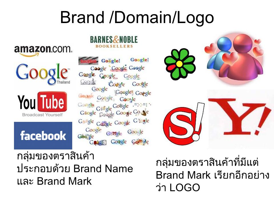 Brand /Domain/Logo กลุ่มของตราสินค้า ประกอบด้วย Brand Name และ Brand Mark กลุ่มของตราสินค้าที่มีแต่ Brand Mark เรียกอีกอย่าง ว่า LOGO