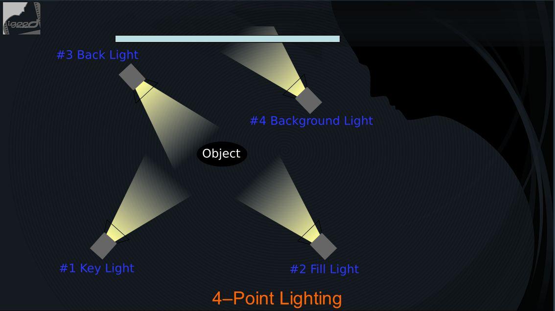 4–Point Lighting
