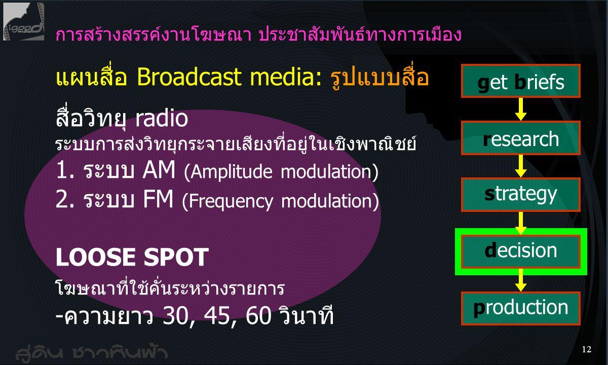 11 การสร้างสรรค์งานโฆษณา ประชาสัมพันธ์ทางการเมือง แผนสื่อ Broadcast media: การซื้อเวลา Single Sponsorship เป็นผู้อุปถัมภ์เพียงผู้เดียวในรายการ Multipl