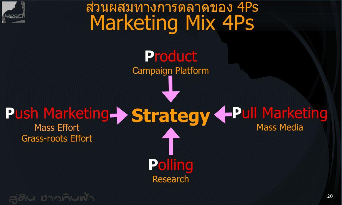 """19 การจำแนก ผู้ใช้สิทธิ์เลือกตั้ง (กลุ่มเป้าหมาย) ของพรรคไทยรักไทย กลุ่มเป้าหมาย (Target Segment) """" คนรากหญ้า """" -เกษตรกร -ผู้ใช้แรงงาน """" คนทำมาหากิน """""""
