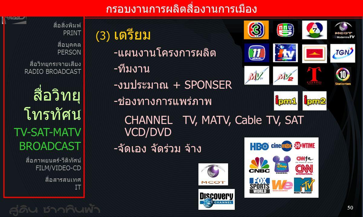 49 กรอบงานการผลิตสื่องานการเมือง สื่อสิ่งพิมพ์ PRINT สื่อบุคคล PERSON สื่อวิทยุกระจายเสียง RADIO BROADCAST สื่อวิทยุ โทรทัศน ์ TV-SAT-MATV BROADCAST ส