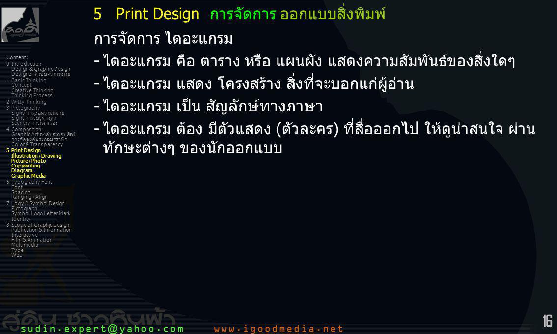 16 Content: 0Introduction Design & Graphic Design Designer ตัวขับความหมาย 1Basic Thinking Concept Creative Thinking Thinking Process 2Witty Thinking 3