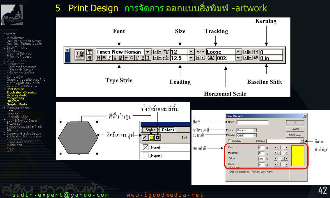 42 Content: 0Introduction Design & Graphic Design Designer ตัวขับความหมาย 1Basic Thinking Concept Creative Thinking Thinking Process 2Witty Thinking 3