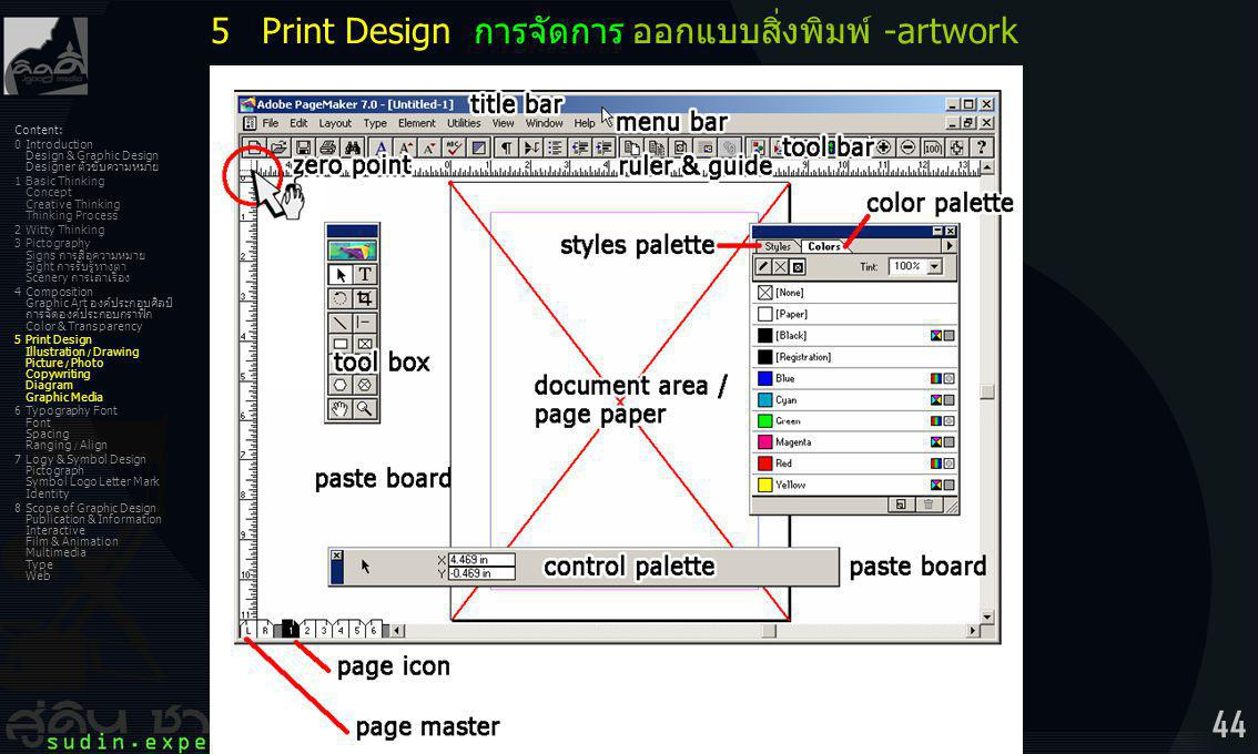 44 Content: 0Introduction Design & Graphic Design Designer ตัวขับความหมาย 1Basic Thinking Concept Creative Thinking Thinking Process 2Witty Thinking 3
