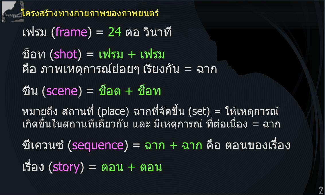 2 เฟรม (frame) = 24 ต่อ วินาที ช็อท (shot) = เฟรม + เฟรม คือ ภาพเหตุการณ์ย่อยๆ เรียงกัน = ฉาก ซีน (scene) = ช็อต + ช็อท หมายถึง สถานที่ (place) ฉากที่จัดขึ้น (set) = ให้เหตุการณ์ เกิดขึ้นในสถานทีเดียวกัน และ มีเหตุการณ์ ที่ต่อเนื่อง = ฉาก ซีเควนซ์ (sequence) = ฉาก + ฉาก คือ ตอนของเรื่อง เรื่อง (story) = ตอน + ตอน โครงสร้างทางกายภาพของภาพยนตร์