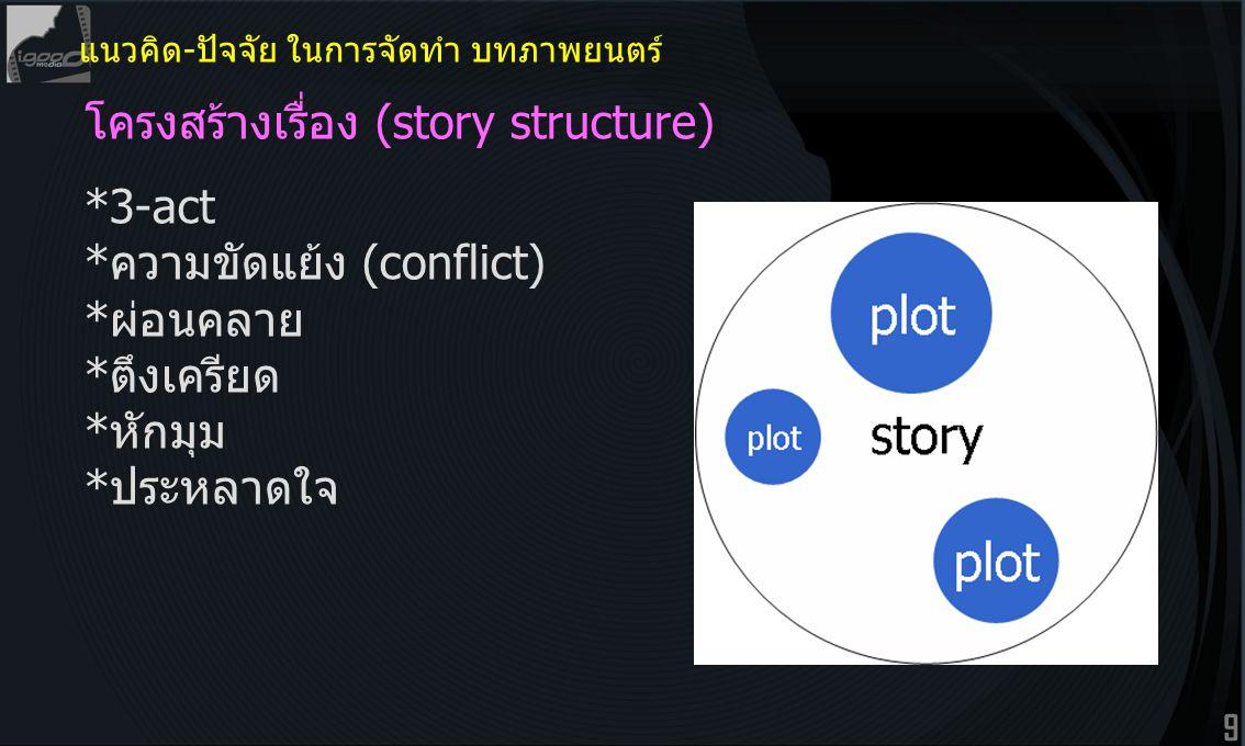 9 โครงสร้างเรื่อง (story structure) *3-act *ความขัดแย้ง (conflict) *ผ่อนคลาย *ตึงเครียด *หักมุม *ประหลาดใจ แนวคิด-ปัจจัย ในการจัดทำ บทภาพยนตร์