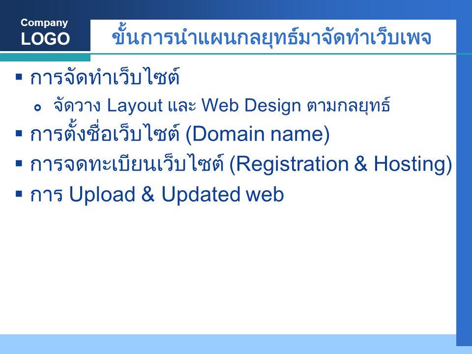 Company LOGO  การจัดทำเว็บไซต์  จัดวาง Layout และ Web Design ตามกลยุทธ์  การตั้งชื่อเว็บไซต์ (Domain name)  การจดทะเบียนเว็บไซต์ (Registration & Hosting)  การ Upload & Updated web ขั้นการนำแผนกลยุทธ์มาจัดทำเว็บเพจ