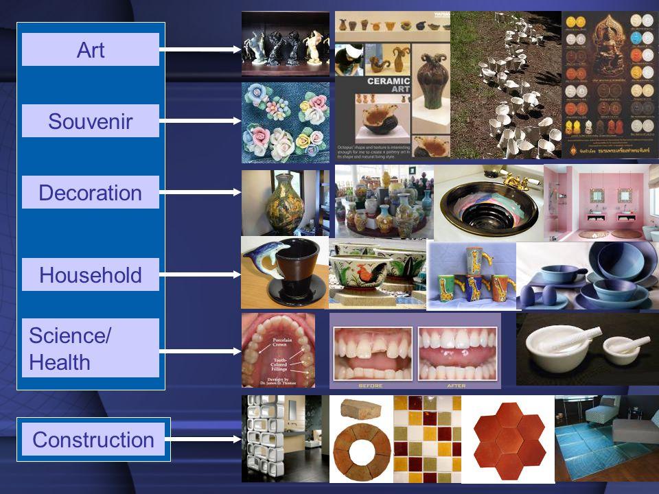 Kulachatr C. Na Ayudhya32 Souvenir Household Science/ Health Art Decoration Construction