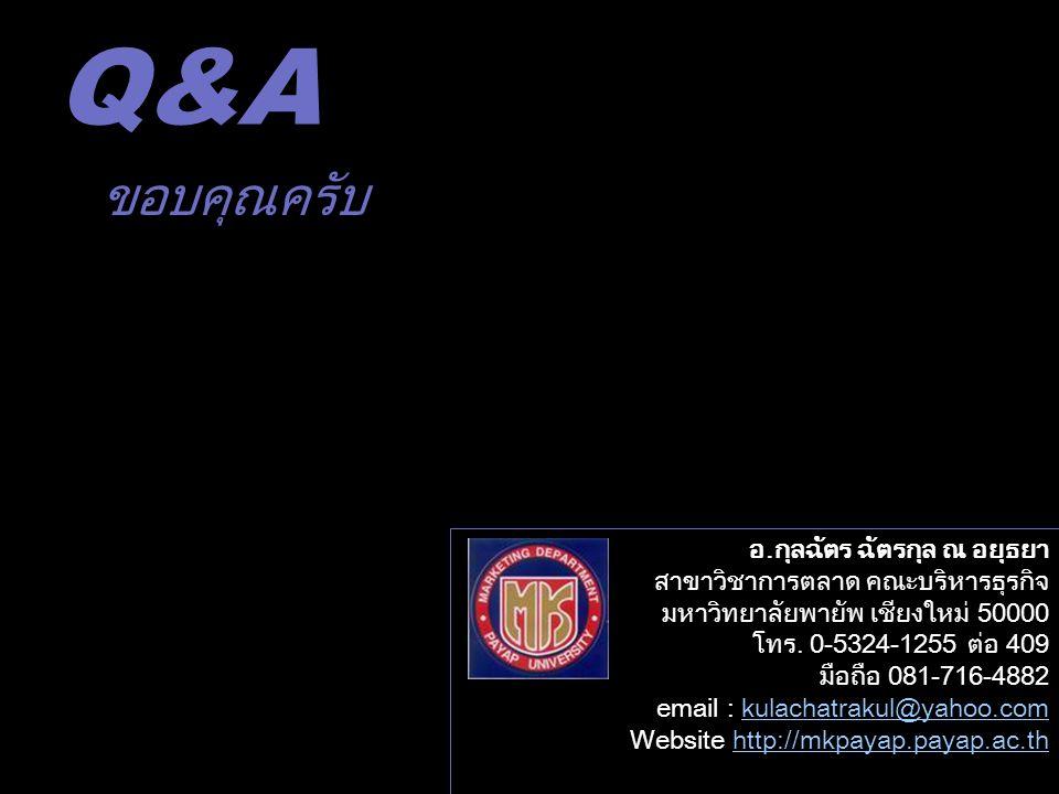 Q&A ขอบคุณครับ อ.กุลฉัตร ฉัตรกุล ณ อยุธยา สาขาวิชาการตลาด คณะบริหารธุรกิจ มหาวิทยาลัยพายัพ เชียงใหม่ 50000 โทร.