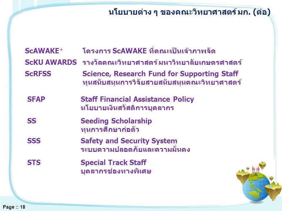 SFAPStaff Financial Assistance Policy นโยบายเงินสวัสดิการบุคลากร SSSeeding Scholarship ทุนการศึกษาก่อตัว SSSSafety and Security System ระบบความปลอดภัยและความมั่นคง STSSpecial Track Staff บุคลากรช่องทางพิเศษ ScAWAKE + โครงการ ScAWAKE ที่คณะเป็นเจ้าภาพจัด ScKU AWARDSรางวัลคณะวิทยาศาสตร์ มหาวิทยาลัยเกษตรศาสตร์ ScRFSSScience, Research Fund for Supporting Staff ทุนสนับสนุนการวิจัยสายสนับสนุนคณะวิทยาศาสตร์ นโยบายต่าง ๆ ของคณะวิทยาศาสตร์ มก.