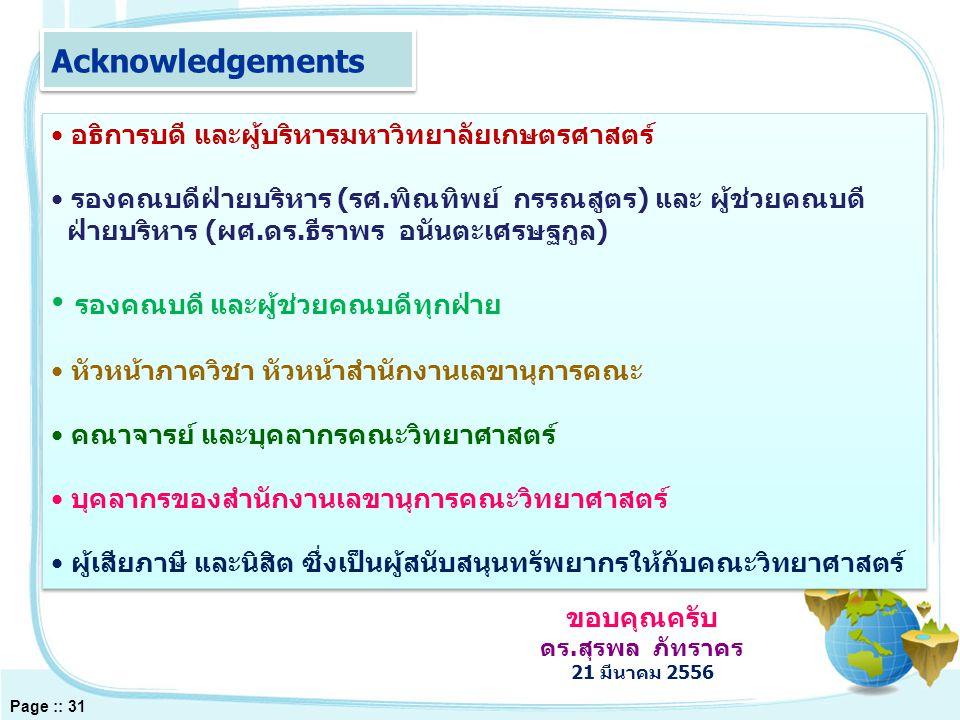 Page :: 31 Acknowledgements อธิการบดี และผู้บริหารมหาวิทยาลัยเกษตรศาสตร์ รองคณบดีฝ่ายบริหาร (รศ.พิณทิพย์ กรรณสูตร) และ ผู้ช่วยคณบดี ฝ่ายบริหาร (ผศ.ดร.ธีราพร อนันตะเศรษฐกูล) รองคณบดี และผู้ช่วยคณบดีทุกฝ่าย หัวหน้าภาควิชา หัวหน้าสำนักงานเลขานุการคณะ คณาจารย์ และบุคลากรคณะวิทยาศาสตร์ บุคลากรของสำนักงานเลขานุการคณะวิทยาศาสตร์ ผู้เสียภาษี และนิสิต ซึ่งเป็นผู้สนับสนุนทรัพยากรให้กับคณะวิทยาศาสตร์ อธิการบดี และผู้บริหารมหาวิทยาลัยเกษตรศาสตร์ รองคณบดีฝ่ายบริหาร (รศ.พิณทิพย์ กรรณสูตร) และ ผู้ช่วยคณบดี ฝ่ายบริหาร (ผศ.ดร.ธีราพร อนันตะเศรษฐกูล) รองคณบดี และผู้ช่วยคณบดีทุกฝ่าย หัวหน้าภาควิชา หัวหน้าสำนักงานเลขานุการคณะ คณาจารย์ และบุคลากรคณะวิทยาศาสตร์ บุคลากรของสำนักงานเลขานุการคณะวิทยาศาสตร์ ผู้เสียภาษี และนิสิต ซึ่งเป็นผู้สนับสนุนทรัพยากรให้กับคณะวิทยาศาสตร์ ขอบคุณครับ ดร.สุรพล ภัทราคร 21 มีนาคม 2556