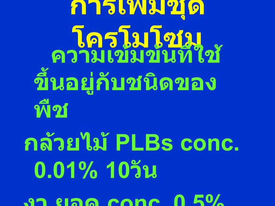 การเพิ่มชุด โครโมโซม ความเข้มข้นที่ใช้ ขึ้นอยู่กับชนิดของ พืช กล้วยไม้ PLBs conc. 0.01% 10 วัน งา ยอด conc. 0.5% ทุก 5 วัน 4 ครั้ง