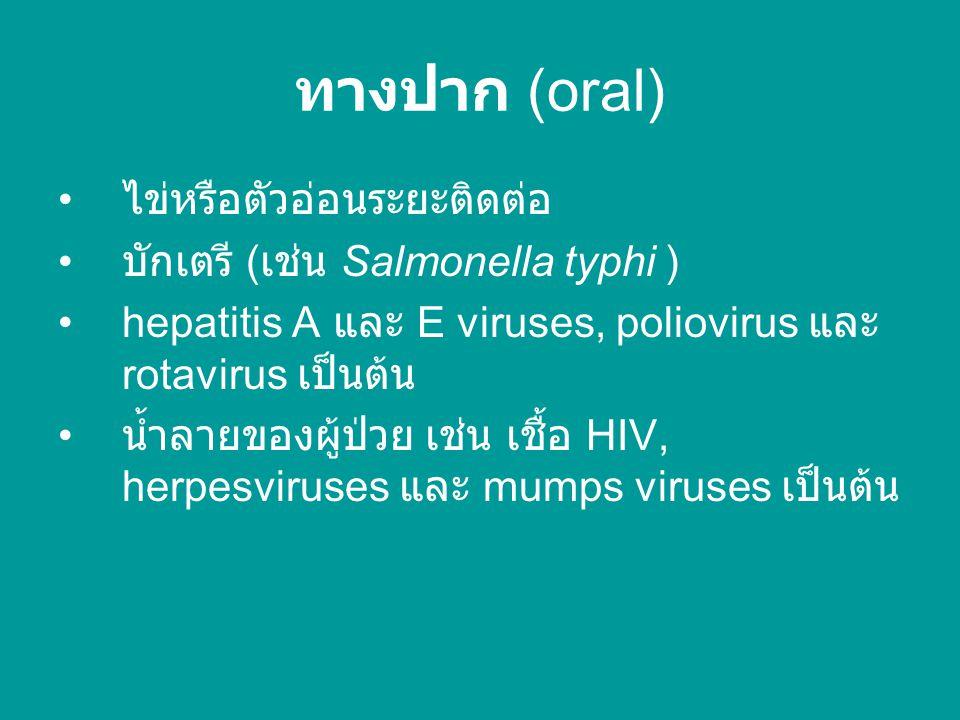 ทางเพศสัมพันธ์ (sexual contact) Treponema pallidum ( โรคซิฟิลิส ) Neisseria gonorrhoeae ( โรคหนองใน ) Chlamydia trachomatis Herpes simplex virus [HSV-2] papillomaviruses Trichomonas vaginalis เชื้อ HIV