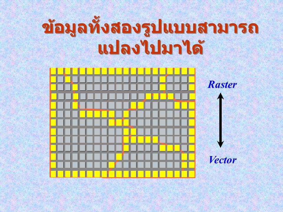 การเก็บข้อมูลแบบ Raster เก็บข้อมูลใน รูปแบบของ ข้อมูลเชิงจุด (Cell-based) ใน ตารางกริต (GRID) แต่ละช่องใช้เก็บ ค่าของ ข้อมูลเรียกว่า Pixel เหมาะสำหรับ