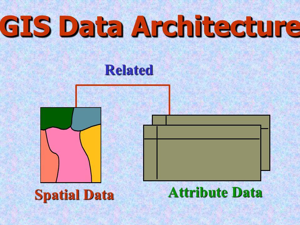 ข้อมูลทั้งสองรูปแบบสามารถ แปลงไปมาได้ Raster Vector
