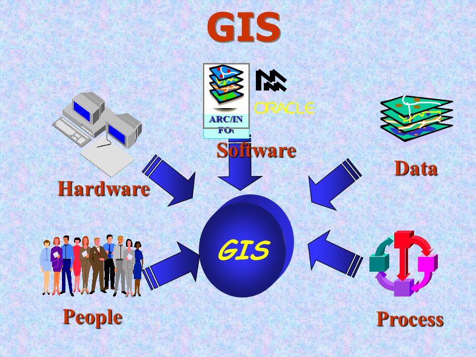 GIS Data = Graphics + Attributes ExamplesFeature จุด Point - ความสูงของเสา - Rating KVA - สถานะของสวิทช์ - เสา - หม้อแปลง - สวิทช์ เส้น Arc - ประเภทขอ