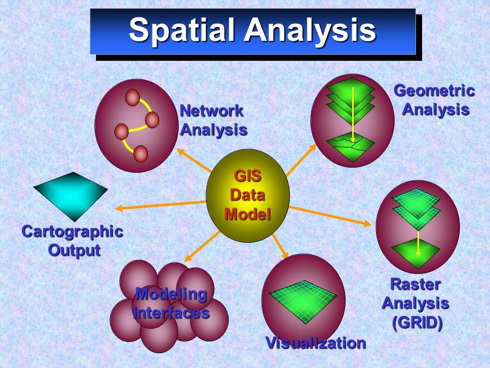 ใช้สอบถามข้อมูล Data Query การประยุกต์การใช้งานของ GIS