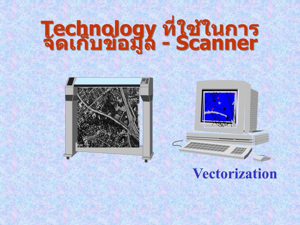 Technology ที่ใช้ในการ จัดเก็บข้อมูล Digitization