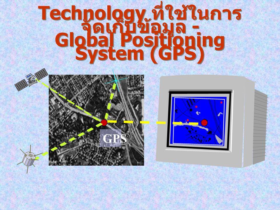 Technology ที่ใช้ในการ จัดเก็บข้อมูล - Remote Sensing Image Processing