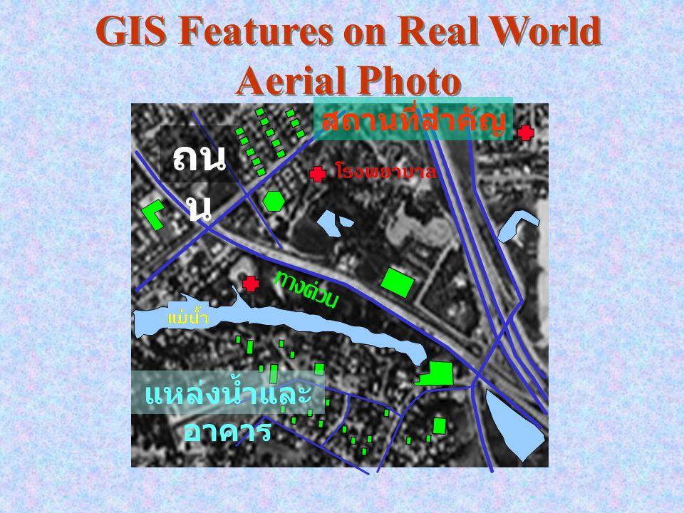 การใช้ข้อมูล Remote Sensing เพื่อวิจัยด้านสิ่งแวดล้อม ปี 1990 ปี 1996