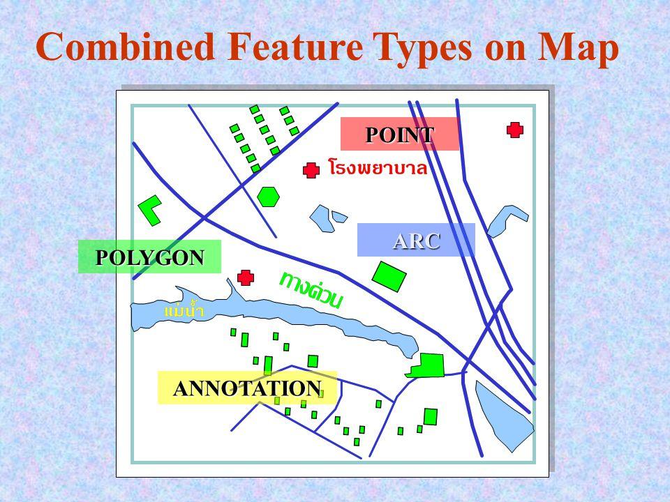 Technology ที่ใช้ในการ จัดเก็บข้อมูล - Scanner Vectorization