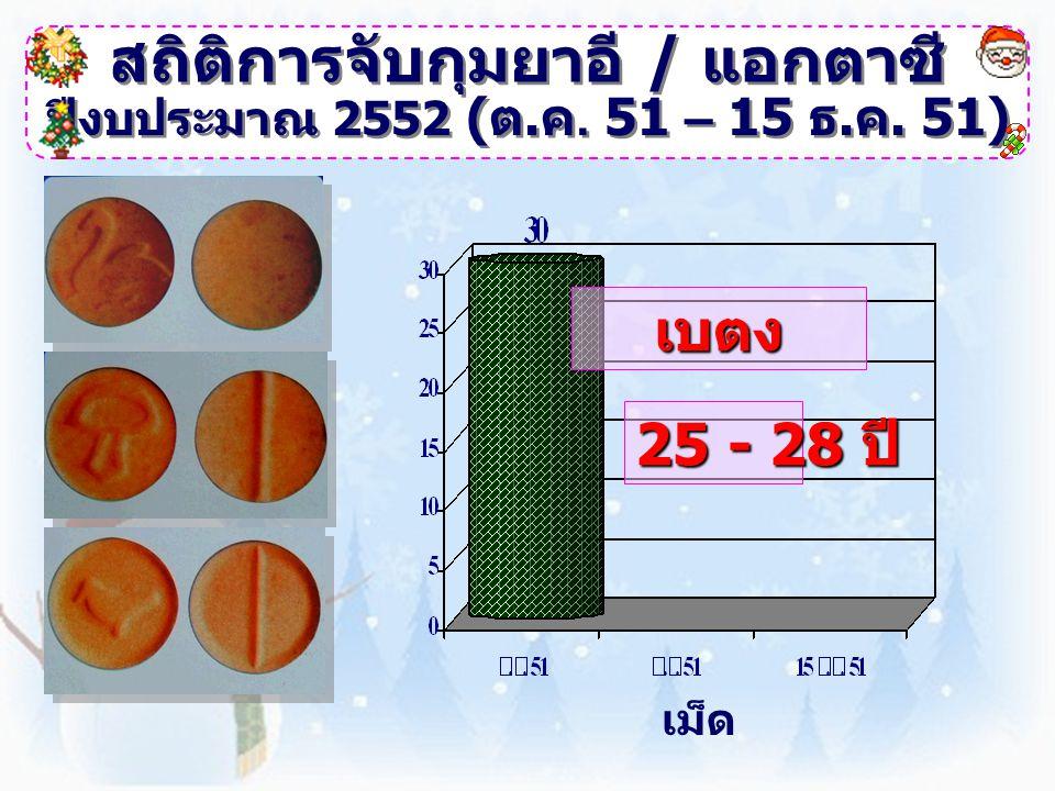 สถิติการจับกุมยาอี / แอกตาซี ปีงบประมาณ 2552 ( ต. ค. 51 – 15 ธ. ค. 51) เม็ด เบตง 25 - 28 ปี
