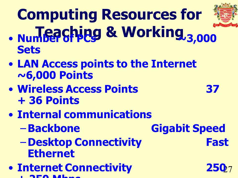 Computing Resources for Teaching & Working 27 Number of PCs ~3,000 Sets LAN Access points to the Internet ~6,000 Points Wireless Access Points 37 + 36