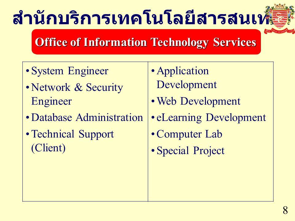 สำนักบริการเทคโนโลยีสารสนเทศ 8 Office of Information Technology Services System Engineer Network & Security Engineer Database Administration Technical