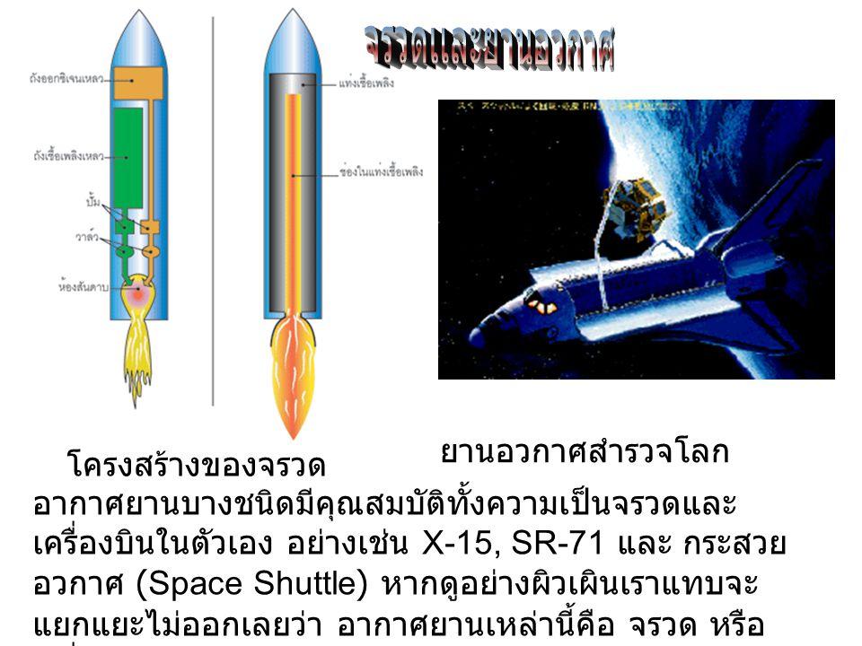 โครงสร้างของจรวด ยานอวกาศสำรวจโลก อากาศยานบางชนิดมีคุณสมบัติทั้งความเป็นจรวดและ เครื่องบินในตัวเอง อย่างเช่น X-15, SR-71 และ กระสวย อวกาศ (Space Shutt