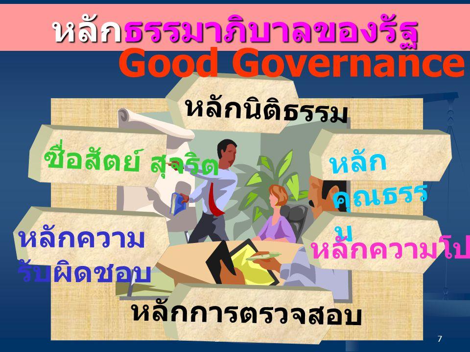 บรรษัทภิบาล 7 หลักธรรมาภิบาลของรัฐ หลักนิติธรรม หลัก คุณธรร ม หลักความโปร่งใส หลักความ รับผิดชอบ หลักการตรวจสอบ ซื่อสัตย์ สุจริต Good Governance