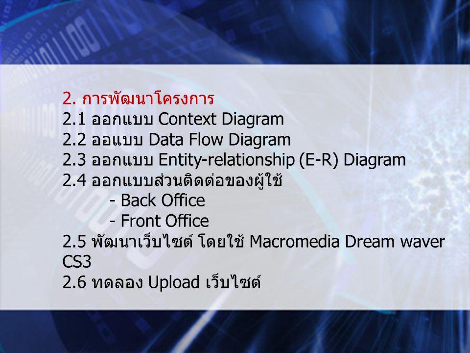 2. การพัฒนาโครงการ 2.1 ออกแบบ Context Diagram 2.2 ออแบบ Data Flow Diagram 2.3 ออกแบบ Entity-relationship (E-R) Diagram 2.4 ออกแบบส่วนติดต่อของผู้ใช้ -