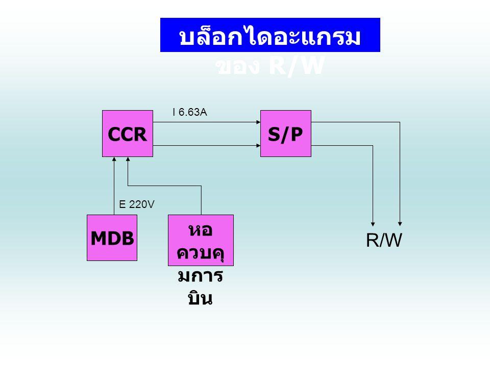CCR หอ ควบคุ มการ บิน บล็อกไดอะแกรม ของ R/W MDB S/P R/W I 6.63A E 220V