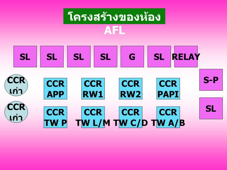 โครงสร้างของห้อง AFL CCR APP CCR TW P CCR RW1 CCR TW L/M CCR TW C/D CCR RW2 CCR TW A/B CCR PAPI SL G RELAY S-P SL CCR เก่า CCR เก่า
