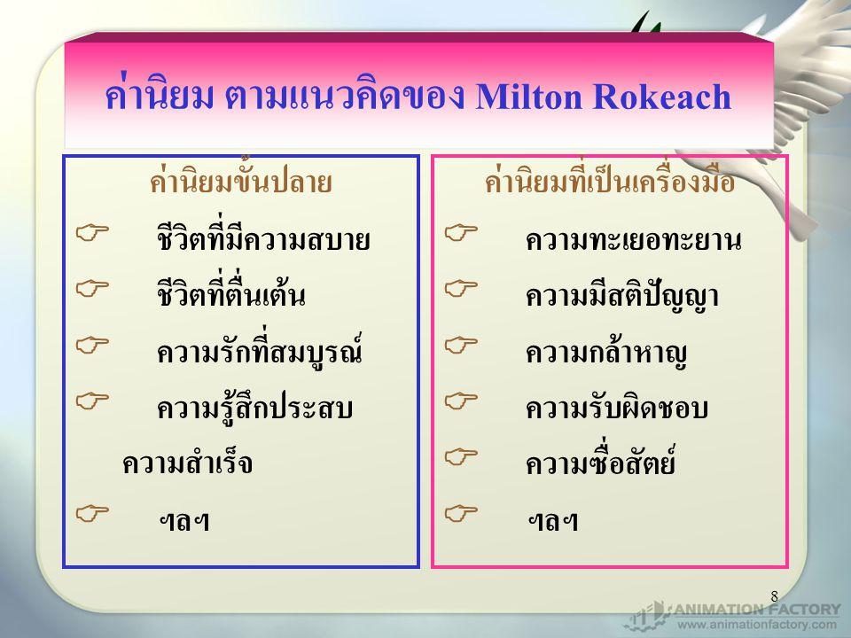 8 ค่านิยม ตามแนวคิดของ Milton Rokeach ค่านิยมขั้นปลาย  ชีวิตที่มีความสบาย  ชีวิตที่ตื่นเต้น  ความรักที่สมบูรณ์  ความรู้สึกประสบ ความสำเร็จ  ฯลฯ ค่านิยมที่เป็นเครื่องมือ  ความทะเยอทะยาน  ความมีสติปัญญา  ความกล้าหาญ  ความรับผิดชอบ  ความซื่อสัตย์  ฯลฯ