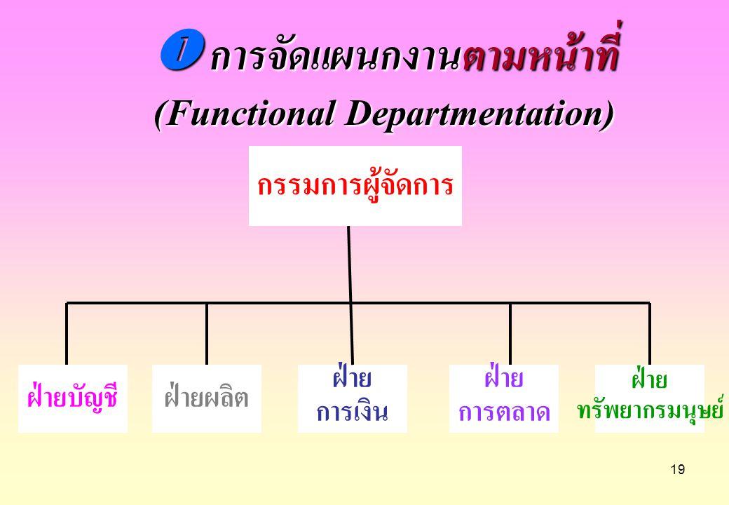 19 กรรมการผู้จัดการ ฝ่ายบัญชีฝ่ายผลิต ฝ่าย การเงิน ฝ่าย การตลาด ฝ่าย ทรัพยากรมนุษย์  การจัดแผนกงานตามหน้าที่ (Functional Departmentation)