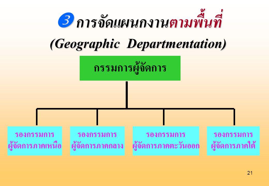 21 กรรมการผู้จัดการ รองกรรมการ ผู้จัดการภาคเหนือ  การจัดแผนกงานตามพื้นที่ (Geographic Departmentation) รองกรรมการ ผู้จัดการภาคกลาง รองกรรมการ ผู้จัดก