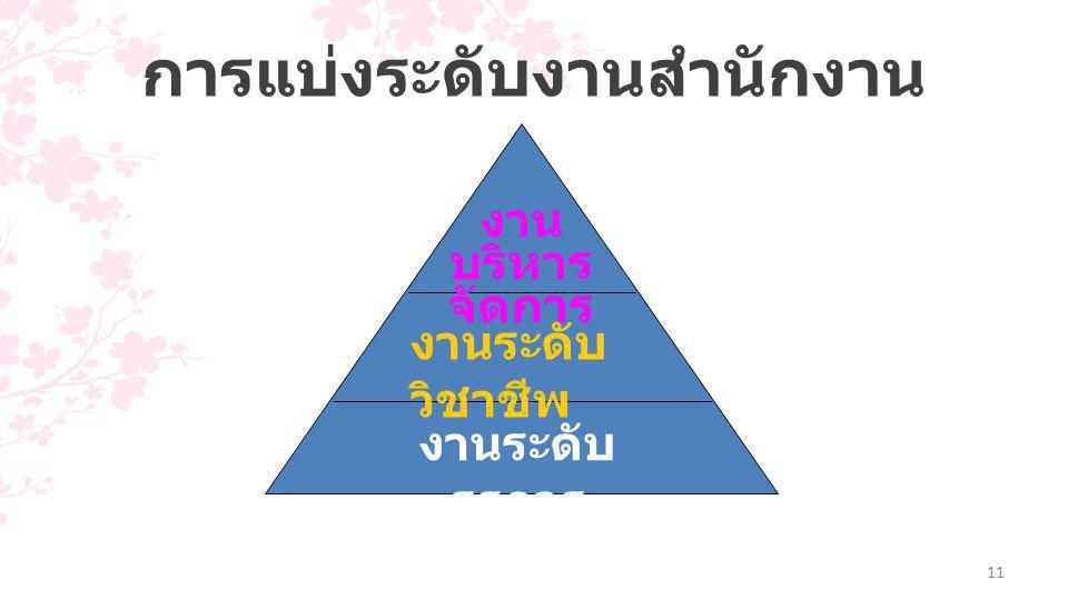 11 การแบ่งระดับงานสำนักงาน งาน บริหาร จัดการ งานระดับ วิชาชีพ งานระดับ ธุรการ
