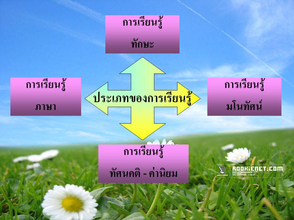11 ประเภทของการเรียนรู้ การเรียนรู้ ทักษะ การเรียนรู้ มโนทัศน์ การเรียนรู้ ภาษา การเรียนรู้ ทัศนคติ - ค่านิยม