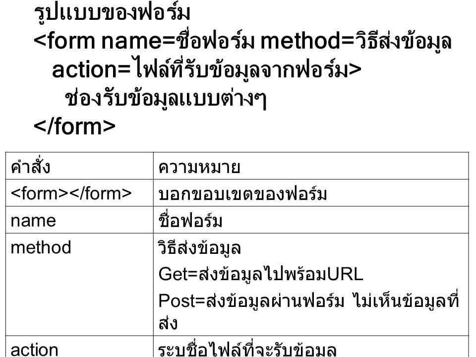 รูปแบบของฟอร์ม <form name=ชื่อฟอร์ม method=วิธีส่งข้อมูล action=ไฟล์ที่รับข้อมูลจากฟอร์ม> ช่องรับข้อมูลแบบต่างๆ คำสั่งความหมาย บอกขอบเขตของฟอร์ม name