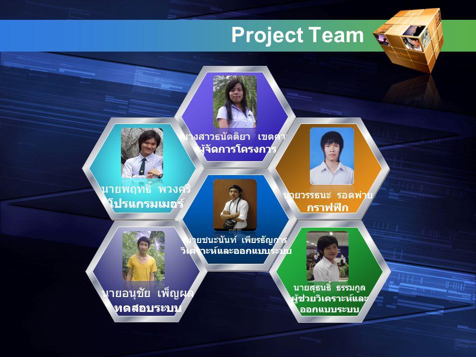 Project Team นางสาวธนัตติยา เขตคาม ผู้จัดการโครงการ นายพฤทธิ์ พวงศรี โปรแกรมเมอร์ นายชนะนันท์ เพียรธัญการ วิเคราะห์และออกแบบระบบ นายวรรธนะ รอดพ่าย กรา