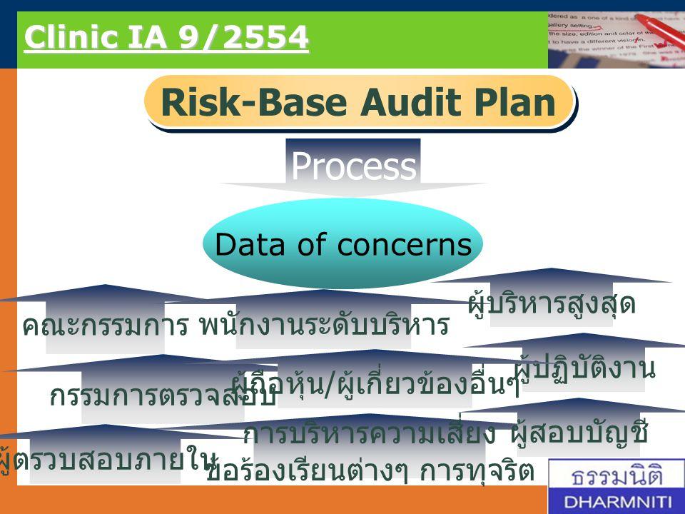 LOGO Clinic IA 9/2554 Process Risk-Base Audit Plan Data of concerns กรรมการตรวจสอบ คณะกรรมการ ผู้ปฏิบัติงาน พนักงานระดับบริหาร ผู้บริหารสูงสุด การบริหารความเสี่ยง ข้อร้องเรียนต่างๆ การทุจริต ผู้สอบบัญชี ผู้ตรวบสอบภายใน ผู้ถือหุ้น / ผู้เกี่ยวข้องอื่นๆ