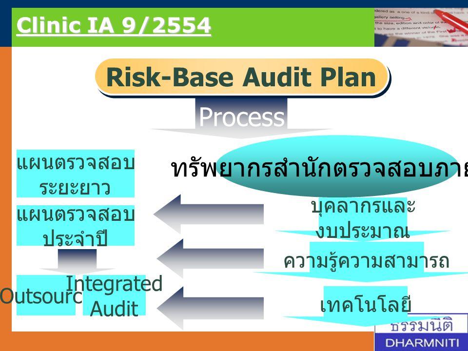 LOGO Clinic IA 9/2554 Process Risk-Base Audit Plan ทรัพยากรสำนักตรวจสอบภายใน แผนตรวจสอบ ระยะยาว ความรู้ความสามารถ บุคลากรและ งบประมาณ เทคโนโลยี แผนตรวจสอบ ประจำปี Outsource Integrated Audit