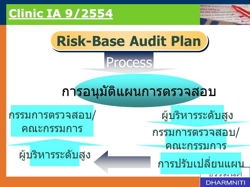 LOGO Clinic IA 9/2554 Process Risk-Base Audit Plan การอนุมัติแผนการตรวจสอบ กรรมการตรวจสอบ / คณะกรรมการ กรรมการตรวจสอบ / คณะกรรมการ ผู้บริหารระดับสูง ก