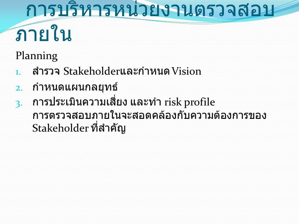 การบริหารหน่วยงานตรวจสอบ ภายใน Planning 1.สำรวจ Stakeholder และกำหนด Vision 2.