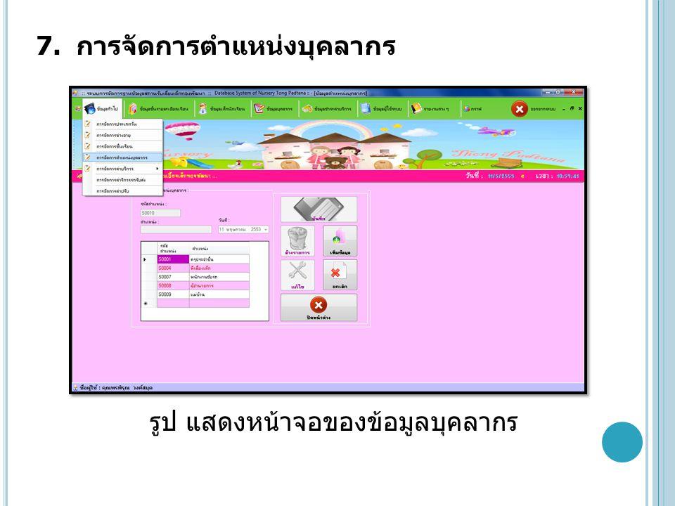 7. การจัดการตำแหน่งบุคลากร รูป แสดงหน้าจอของข้อมูลบุคลากร