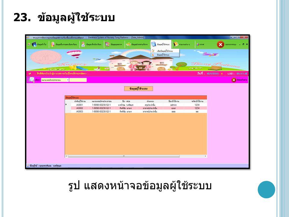 23. ข้อมูลผู้ใช้ระบบ รูป แสดงหน้าจอข้อมูลผู้ใช้ระบบ